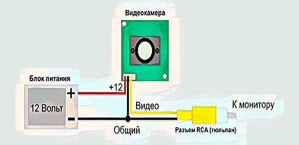 Схема подключения камеры видеонаблюдения к телевизору напрямую